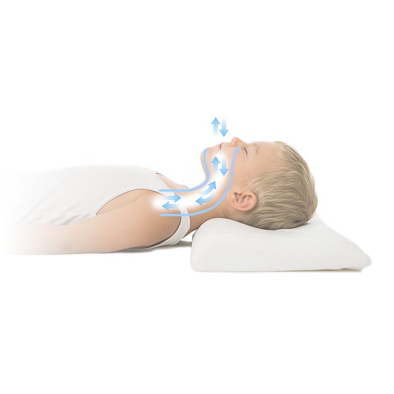 Best In Rest Cpap Pillows